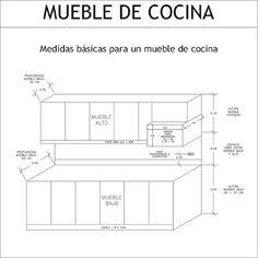 Plano kitchen pinterest for Dimensiones cocina integral