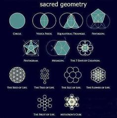 MARIA (LYRA LIGHT) SACRED GEOMETRY ~ SOLIDS THE 5 PLATONIC SOLIDS AND SACRED…