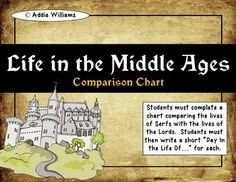 FREE Middle Ages Comparison Activity. Compare and contrast the life of a serf with the life of a nobleman! Great starting point for feudalism!