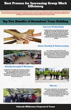 Steamboat Springs is really a beautiful place to visit not only for spending quality time with friends and family, it is also the best place to visit for steamboat team building. For more info, watch this info-graphics. Team Building Program, Corporate Team Building Activities, Beautiful Places To Visit, Cool Places To Visit, Increase Productivity, Info Graphics, Event Organiser, Group Work, Group Activities