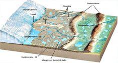Landscape left  by receding glacier