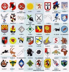 Luftwaffe Wing and Fighter Group Insignia.