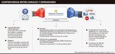 RCN y Caracol decidirán quién utiliza su señal Canal E, Snails, How To Make