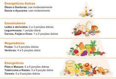 Alimentação Saudável - Princípios para uma boa alimentação - Aliados da Saúde