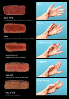 grilled steak temperature chart - Google Search