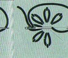 Les points de chaînette en broderie - La Boutique du Tricot et des Loisirs Créatifs