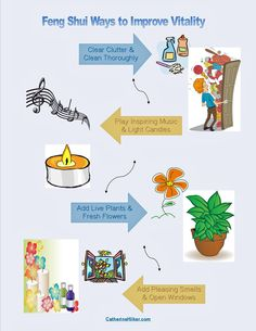 These are simple AND affordable--the easiest ways to give your home and energy  a boost.   Feng Shui Vitality Infographic