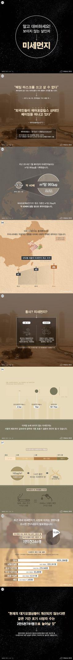 미세먼지 인한 조기 사망자 수, 수도권에서만 1만5천명…폐암까지 유발 [인포그래픽] #fine dust / #Infographic ⓒ 비주얼다이브 무단 복사·전재·재배포 금지