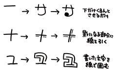 tya_03 Fonts, Typography, Math, Illustrations, Garden, Design, Designer Fonts, Letterpress, Garten