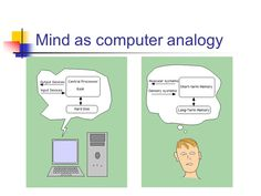 Image result for analogy for human memory Human Memory, Sensory System, Output Device, Short Term Memory, Muscular System, Mindfulness, Memories, Image, Memoirs
