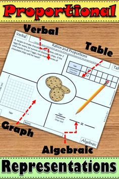 Ratios and Proportions in Real Life Situations Math Tutor, Math Teacher, Teaching Math, Teaching Ideas, Proportion Math, Ratios And Proportions, Math Measurement, Math Fractions, Multiplication