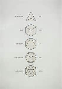 platonic polyhedra sacred geometry - Ecosia