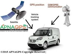 Apnagps are providing GPS based vehicle tracking system.  it's directly contacted to Gps satellite to track your vehicle exact location is very easily . Gps vehicle tracking all over details are available in administration with fleet management software.  If you want know more about us visit at - http://www.apnagps.com/about-us/
