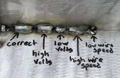 Awesome pursued metal welding tips Shielded Metal Arc Welding, Metal Welding, Welding Art, Welding Design, Welding Shop, Welding Helmet, Welding Classes, Welding Jobs, Welding Funny