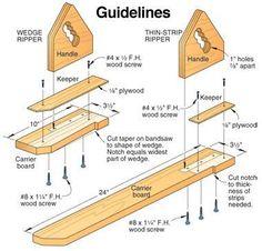 ripping blocks