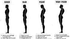 10 Army Exercises To Improve Body Posture