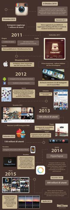 Instagram, 5 anni di passione per le foto - infografica by Webhouse