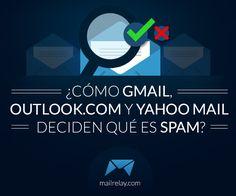 ¿Cómo deciden Gmail, Hotmail y Yahoo qué correos son Spam? Email Marketing, Digital Marketing, Spam, Digital Media, Do I Wanna Know, Advertising