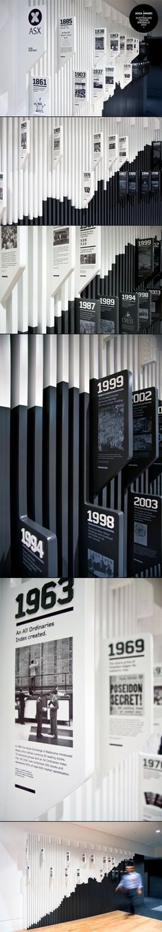 Interesting way to present a timeline or other story of your product or company - ASX Timeline Wall, Australia by There 2012 #infographics