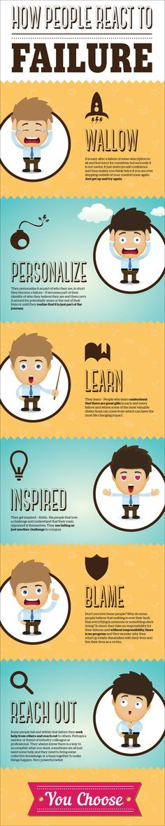 How People React To Failure #infographic #Failure #Success: