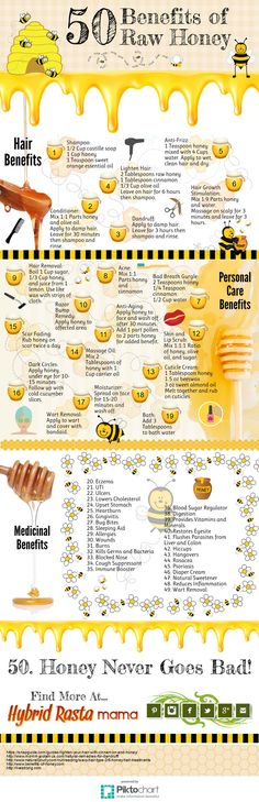 50 Benefits of Raw Honey from HybridRastaMama.com
