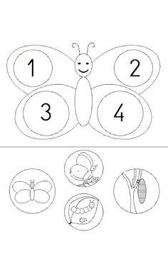 Chenille Affamée, Hungry Caterpillar Activities, Reading Comprehension, Math, Montessori, Caterpillar, Childhood Education, Activities, The Hungry Caterpillar