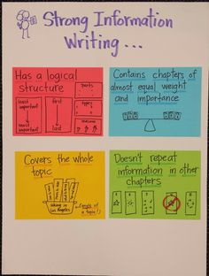 Qualities of strong informational writing Writing Strategies, Writing Resources, Teaching Writing, Essay Writing, Report Writing, Fiction Writing, Lucy Calkins Writing, Third Grade Writing, Writing Anchor Charts