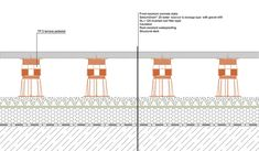 roof terrace floor section - Google Search