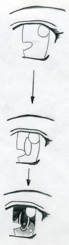 Learn how to draw manga eyes in few simple and easy steps