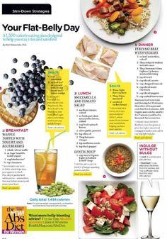 Flat Belly Diet.
