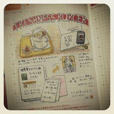ryokura 作業カフェ楽しい(´▽`)のですがお財布にやさしくない… #ほぼ日手帳  #hobonichi | Use Instagram online! Websta is the Best Instagram Web Viewer!