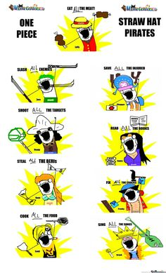 Funny Pictures Memes From one piece | One Piece