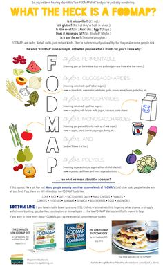 Gluten-free dieters who still have symptoms might benefit from going low-FODMAP, too. What the heck is a FODMAP, you ask? Find out and enter to win The Low-FODMAP Diet Cookbook here!
