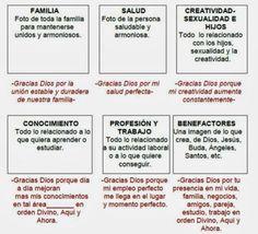 CONSTRUCCIÓN DEL MAPA DE LOS SUEÑOS   El mapa de los sueños es una herramienta de visualización creativa, muy eficaz y poderosa. La visual...