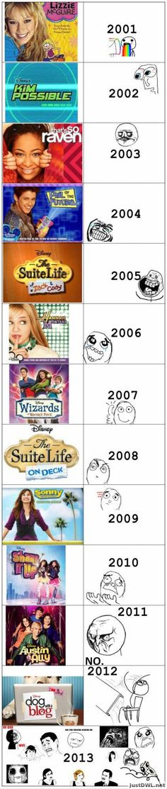 before hannah montana(hate her now but i didnt know abt her ways then) my favs were suite life of zack and cody and phil of the future. disney tv shows suck now. same with nick like kids have no clue who/what drake and josh is and im like what os wrong with your childhood?!
