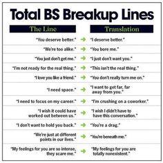 Total Breakup Lines