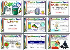 Free Capacity Posters, KS2 Maths Resource, Create an Instant Display!