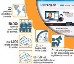 Resumen de Open English en ilustracion