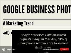 Infographic: Google Business Photos