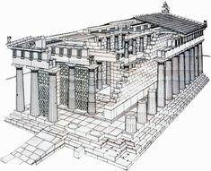 L'ARCHITETTURA GRECA L'ORDINE DORICO  RICOSTRUZIONE ASSOMETRICA DEL TEMPIO DI AFAIA, A EGINA.  All'interno s'intravede la cella, fiancheggiata dalle 2 file  sovrapposte di colonne.  Nota: Dorico; dal popolo danubiano dei Dori, che nel XII secolo a.C. invase il Peloponneso e costituì una delle componenti etniche del popolo greco. #art #graca #history #tempio #Afaia