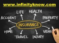 Insurance Meaning Benefits Types Policy Companies Institute Life