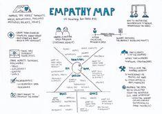 Diagram of Design Thinking Workshop Image Design Thinking Workshop, Design Thinking Process, Product Design Process, Product Development Process, Web Design, Tool Design, Creative Design, Graphic Design, Empathy Map