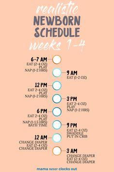 Routine For Newborn, Newborn Baby Tips, Caring For Newborn Baby, Schedule For Newborn, Baby Routines, Baby Sleep Schedule, Baby Feeding Schedule, Pumping And Breastfeeding Schedule, Baby Sleep Routine