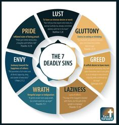 The 7 Deadly Sins Infographic - Face Forward Prayer Scriptures, Bible Teachings, Bible Verses Quotes, Bible Study Notebook, Scripture Study, A Course In Miracles, Bible Notes, Bible Knowledge, After Life