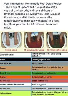 Foot bath detox More