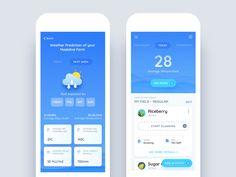 FarmAi - Weather Prediction & Dashboard by Nimasha Perera on Dribbble Dashboard Mobile, Mobile App, Dashboard Design, Ui Ux Design, Weather Predictions, Ui Components, Mobile Ui Design, Application Design, Ui Inspiration