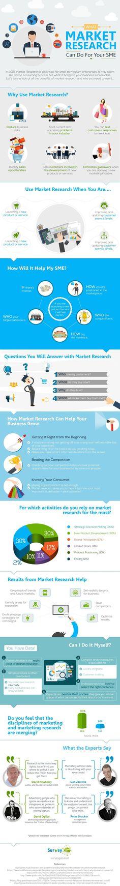 Integrated Marketing Communications Digital Mkg Tips \ Case - advertising plan template
