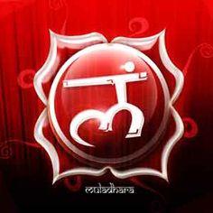Propriétés du chakra racine, le chakra rouge