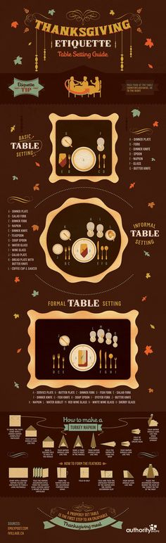 High Style, Low Budget : Thanksgiving Tables! Lot's of great ideas and tutorials, including this Thanksgiving table setting guide from 'Emily Post'!