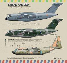 KC-390 e Hercules